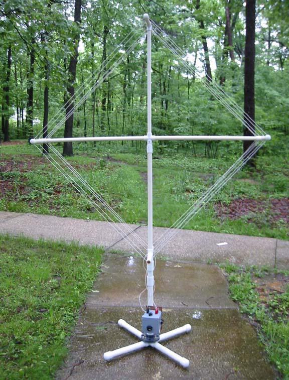Magnetic Loop Antenna de AA8C